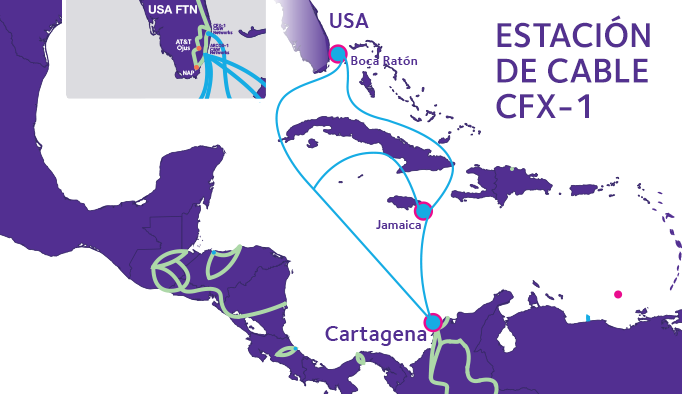 Network Map for Colombia
