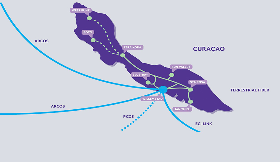 Network Map for Curaçao