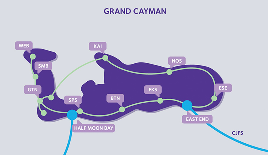 Network Map for Cayman Islands