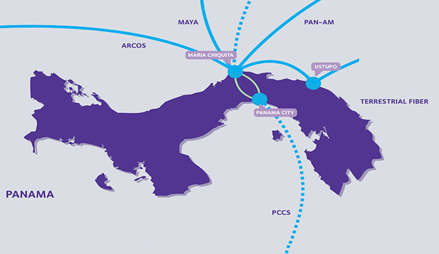 Network Map for Panama