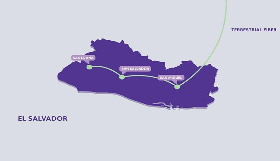 Network Map for El Salvador